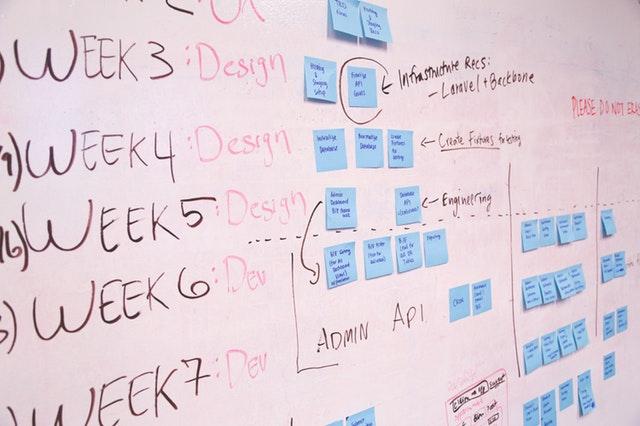 Cursos online de gestión de proyectos